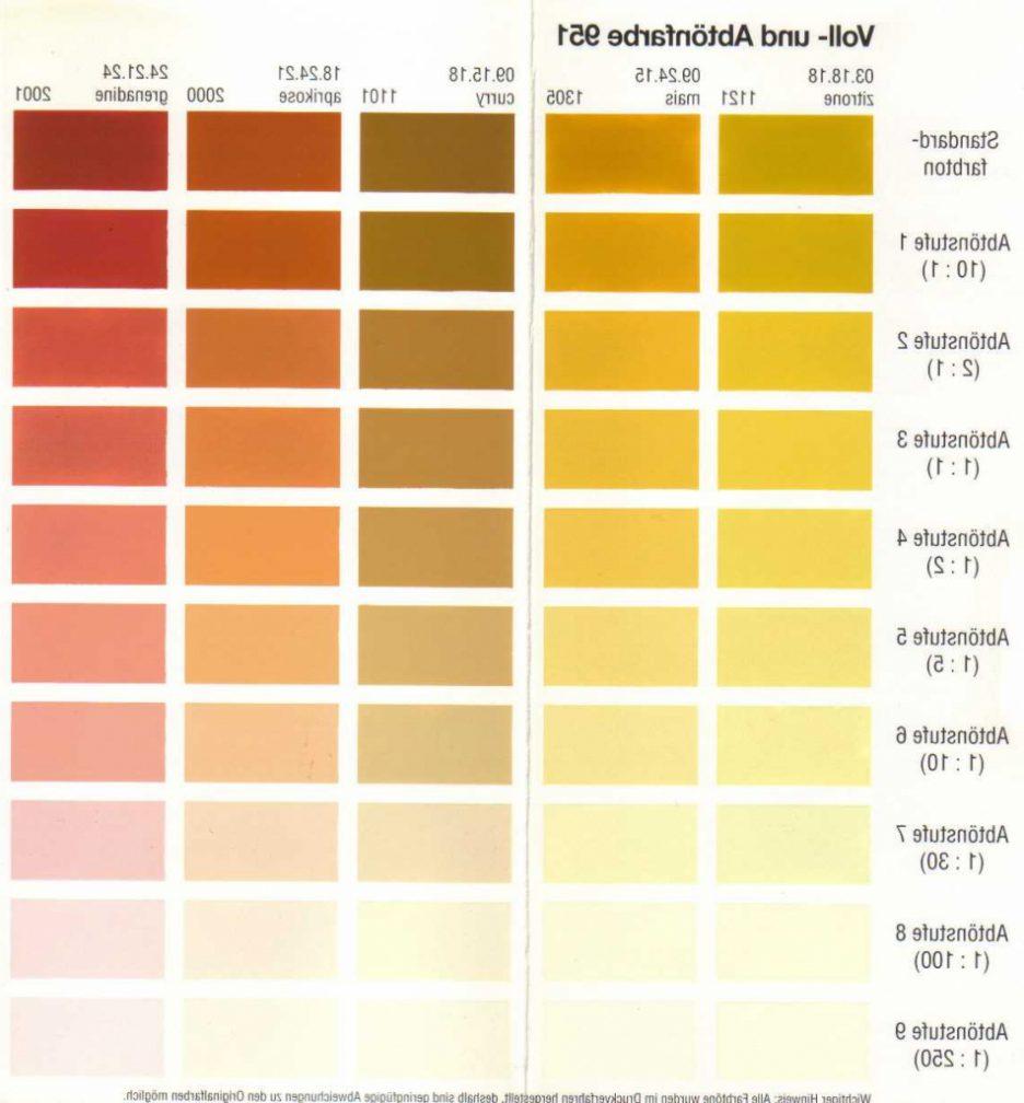 Farbpalette Wandfarben Braun Stilvoll On In Bezug Auf Uncategorized Kühles Mit Sommertyp 1