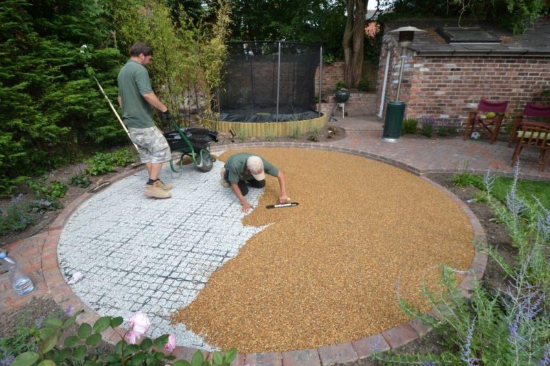 Gartengestaltung Mit Kies Exquisit On Andere Beabsichtigt Blickfang Und Kaum Pflege Garten 6