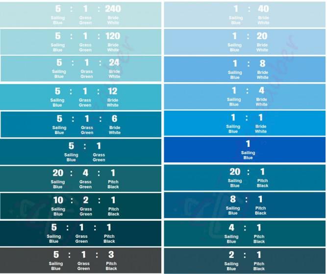 Farbpalette Blau Interessant On Andere Auf Tagfarbpalette Cmyk Wohndesign Und Möbel Ideen 9
